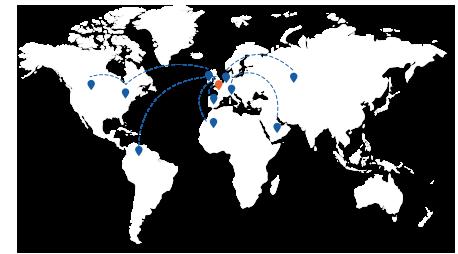 Dixence est présent en France et à l'international